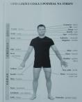 """książka """"Karate Kyokushin"""" - Bogusław Jeremicz"""